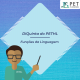 DiQuinta do PETHL:  funções da linguagem